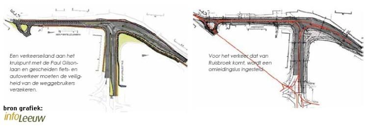 2009-09-44-grafiek_kruispunt-N266-N261