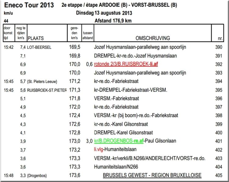 2013-08-12-ritschema_eneco-tour_ruisbroek