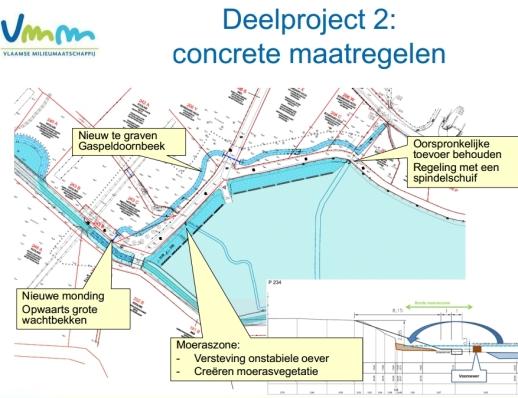 2014-09-04-infovergadering-Zuunbeek (99)-deelproject_02
