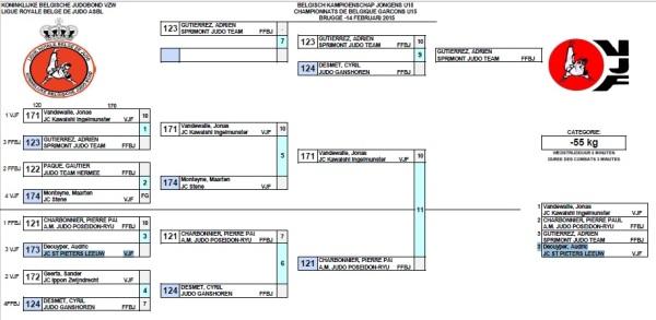 2015-02-14-brons-Belgisch-kampioenschap-judo-audric