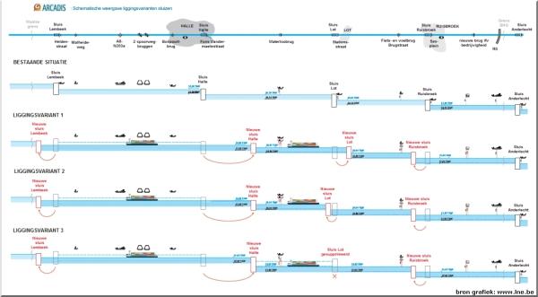 2015-05-19-plan-Mer-kanaal-sluis-Ruisbroek2030