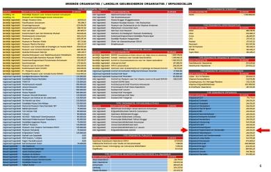 2017-04-04-subsidies