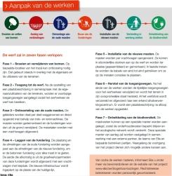 2017-11-24-Elia_hoogspanningslijn_Ruisbroek_02
