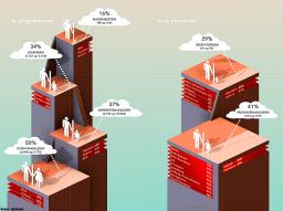 2018-02-14-zij-kant_infographic-Verkiezingsdossier-2018