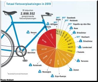 2020-01-13-fietstellingen